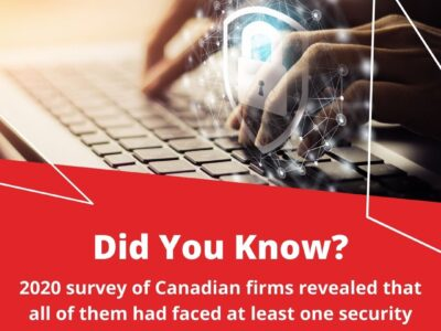 Did You Know? 2020 Survey Of Canadian Firms Revealed That All Of Them Had Faced At Least One Security Breach In 12 Months